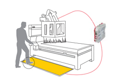 Moving parts with a dangerous machine - Safety mat - BBC Bircher Smart Access