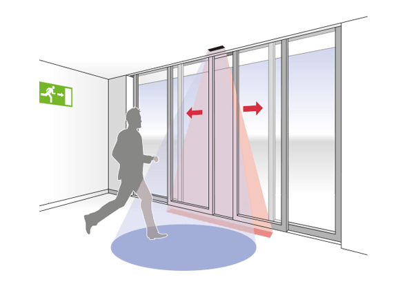 Opening sliding doors precisely, automatically and safely - BBC Bircher Smart Access