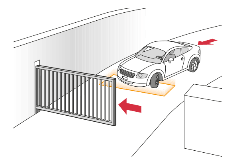 Parking system sliding gate - Loop detection - BBC Bircher Smart Access