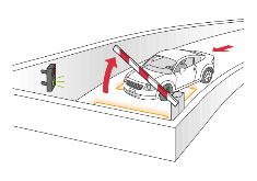 Parking system barrier stoplight - Loop detection - BBC Bircher Smart Access