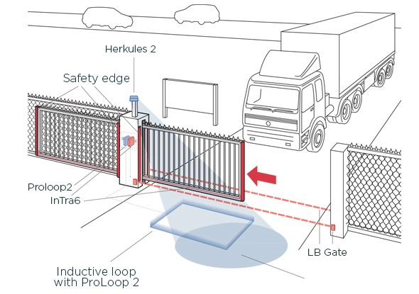 Automatic sliding gates for a safe passage
