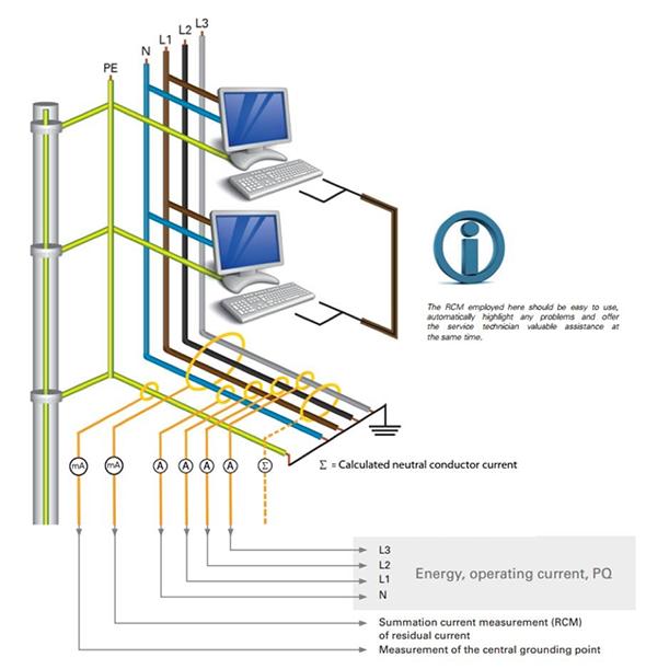 Integrated differential flow measurement - UMG 509-PRO - Janitza
