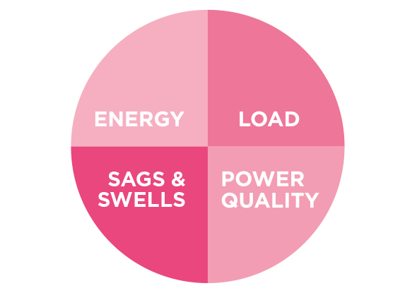 The four aspects of power management
