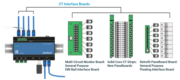 CT interface boards UMG 804 - Janitza