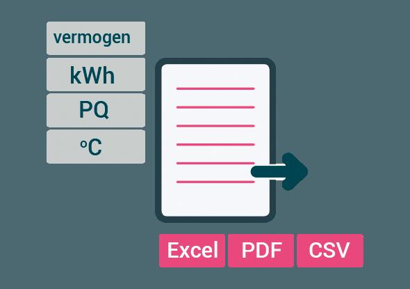 Energy management system export modules - DCEM