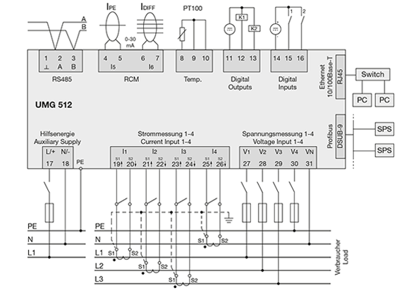 Power quality analyzer connection diagram UMG 512-PRO - Janitza