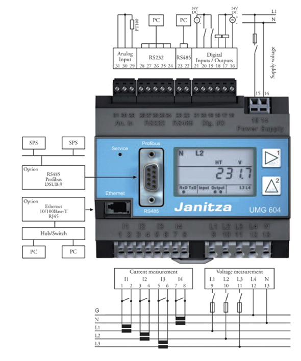 Connection diagram UMG 604-PRO - Janitza