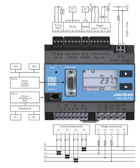 Technical properties UMG 605 - Janitza