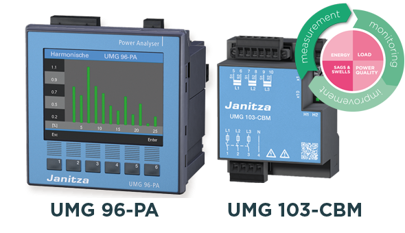 Universal energy meters UMG 96PA and UMG 103-CBM - Janitza