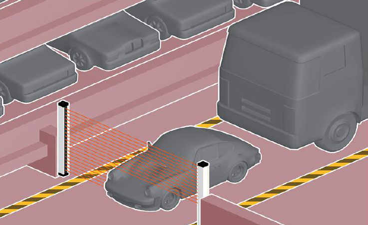 Control of cars for parkingplaces