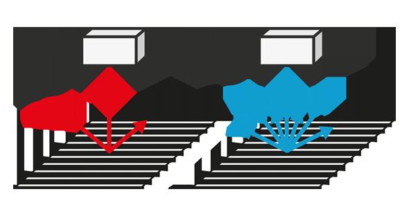 Red light sensors and blue light sensors - SensoPart